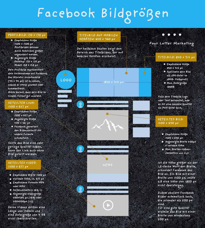 facebook-bildgroeesen-final