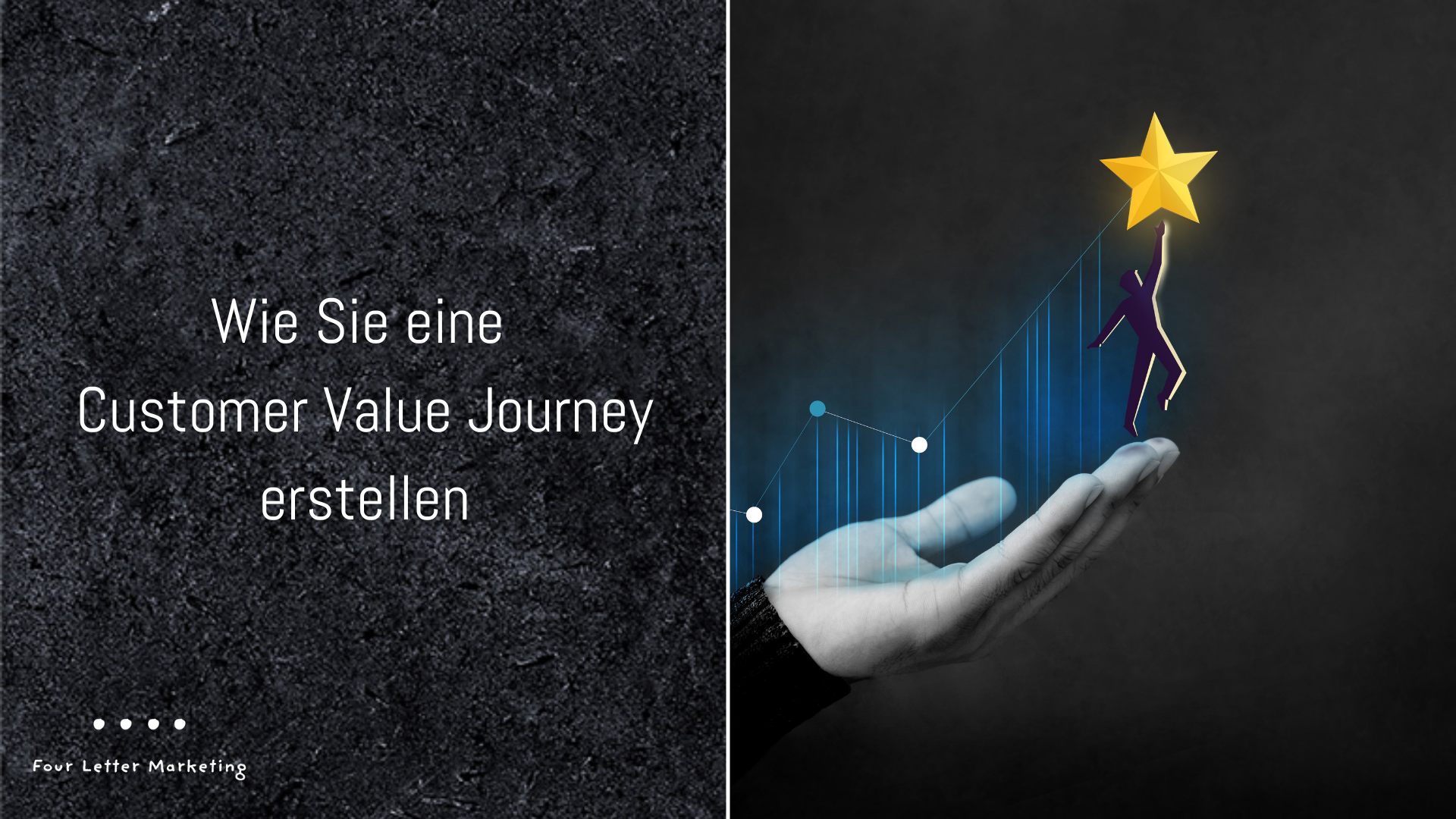 Customer Value Journey erstellen