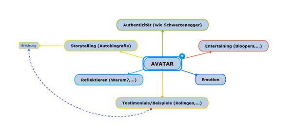 Recruitment Avatar